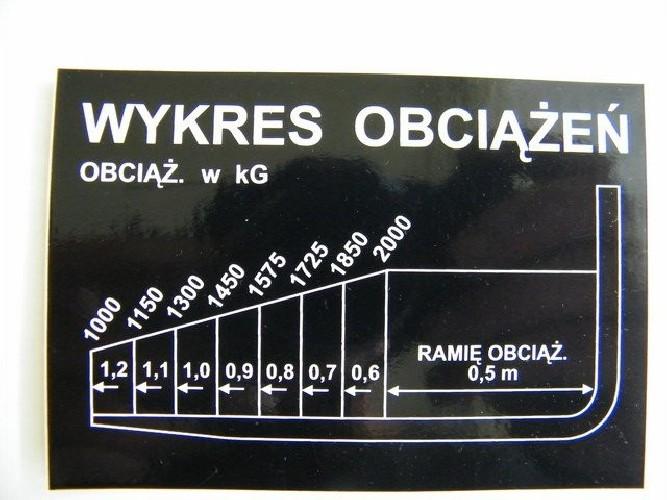 Naklejka - wykres obciążeń 2000