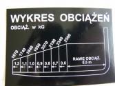 Naklejka - wykres obciążeń 2500