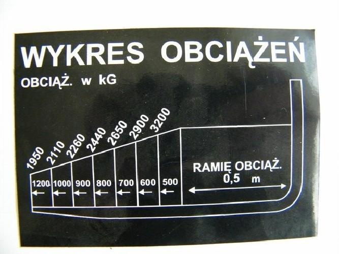 Naklejka - wykres obciążeń 3200