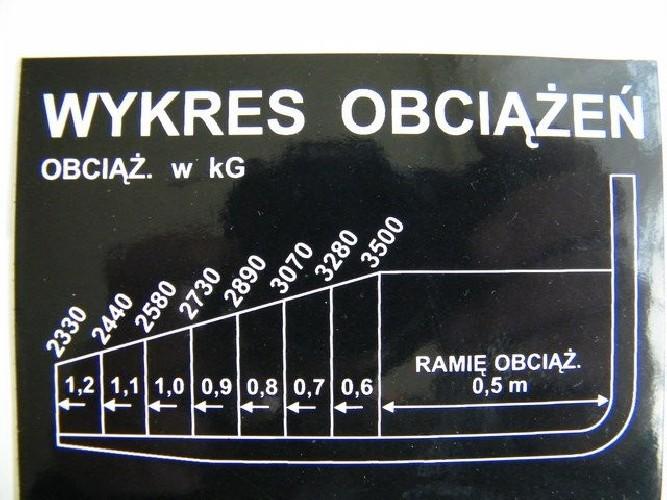 Naklejka - wykres obciążeń 3500